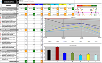 Ideenbewertung - PlattformX e.U.